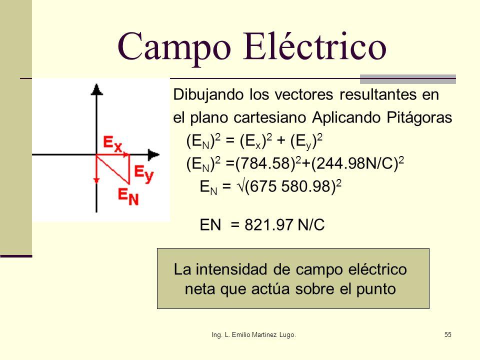 Ing. L. Emilio Martinez Lugo.55 Campo Eléctrico Dibujando los vectores resultantes en el plano cartesiano Aplicando Pitágoras (E N ) 2 = (E x ) 2 + (E