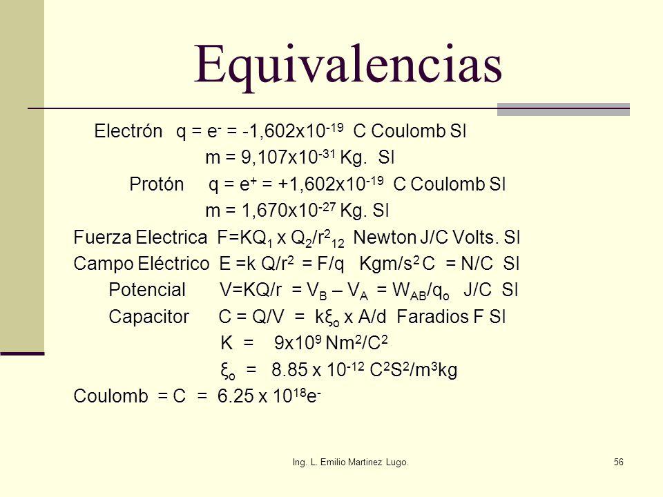 Ing. L. Emilio Martinez Lugo.56 Equivalencias Electrón q = e - = -1,602x10 -19 C Coulomb SI Electrón q = e - = -1,602x10 -19 C Coulomb SI m = 9,107x10