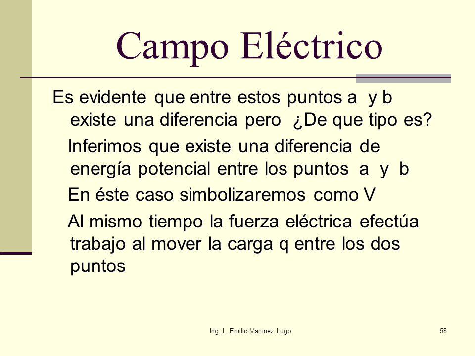 Ing. L. Emilio Martinez Lugo.58 Campo Eléctrico Es evidente que entre estos puntos a y b existe una diferencia pero ¿De que tipo es? Inferimos que exi