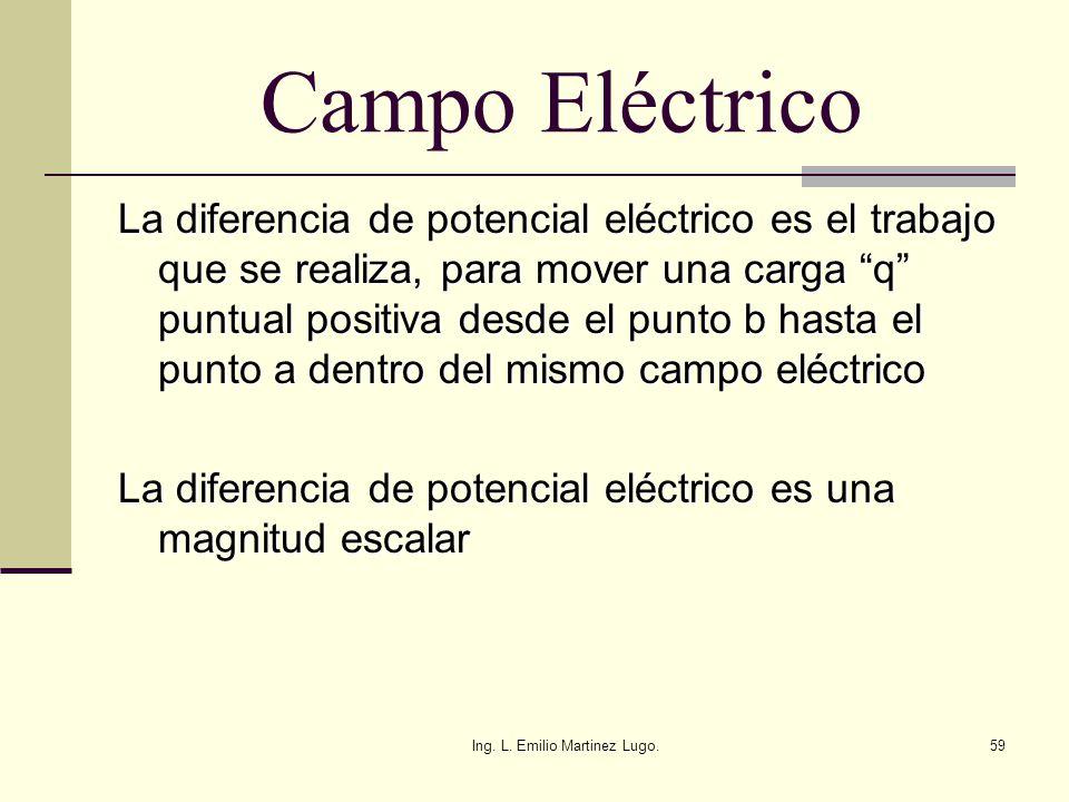 Ing. L. Emilio Martinez Lugo.59 Campo Eléctrico La diferencia de potencial eléctrico es el trabajo que se realiza, para mover una carga q puntual posi