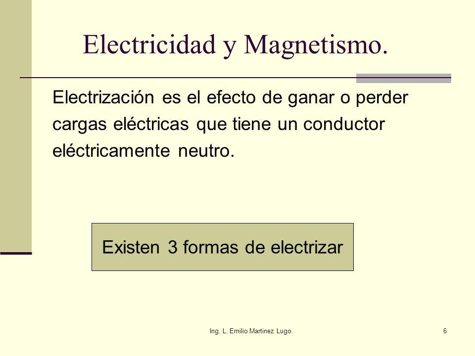 Ing. L. Emilio Martinez Lugo.6 Electrización es el efecto de ganar o perder cargas eléctricas que tiene un conductor eléctricamente neutro. Existen 3
