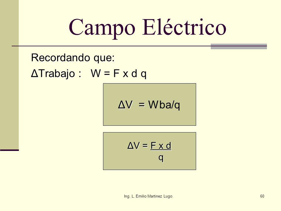 Ing. L. Emilio Martinez Lugo.60 Campo Eléctrico Recordando que: ΔTrabajo : W = F x d q ΔV = ΔV = Wba/q ΔV = ΔV = F x d q