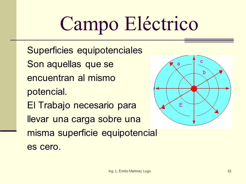 Ing. L. Emilio Martinez Lugo.62 Campo Eléctrico Superficies equipotenciales Son aquellas que se encuentran al mismo potencial. El Trabajo necesario pa