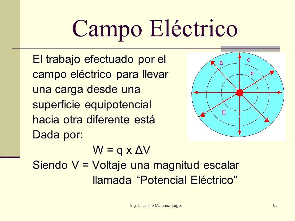 Ing. L. Emilio Martinez Lugo.63 Campo Eléctrico El trabajo efectuado por el campo eléctrico para llevar una carga desde una superficie equipotencial h