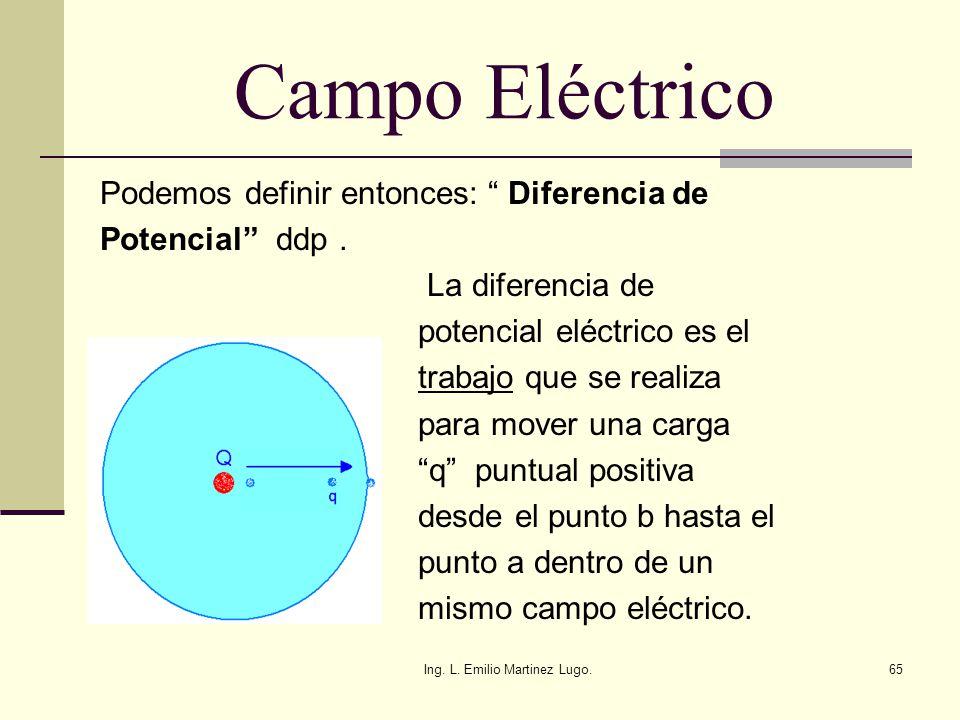 Ing. L. Emilio Martinez Lugo.65 Campo Eléctrico Podemos definir entonces: Diferencia de Potencial ddp. La diferencia de potencial eléctrico es el trab