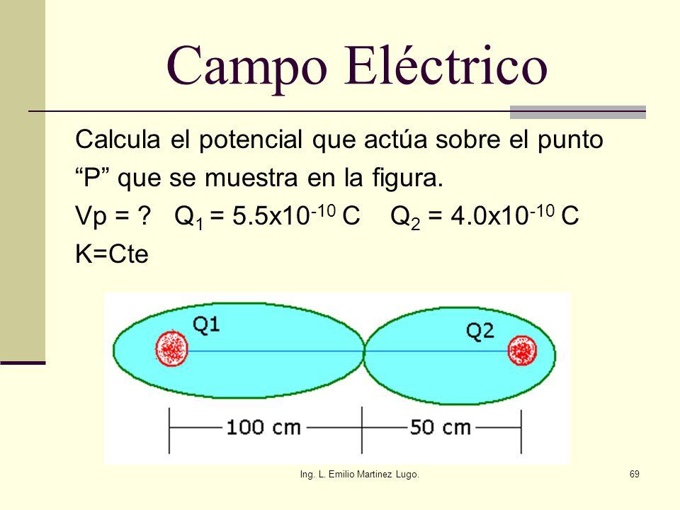Ing. L. Emilio Martinez Lugo.69 Campo Eléctrico Calcula el potencial que actúa sobre el punto P que se muestra en la figura. Vp = ? Q 1 = 5.5x10 -10 C