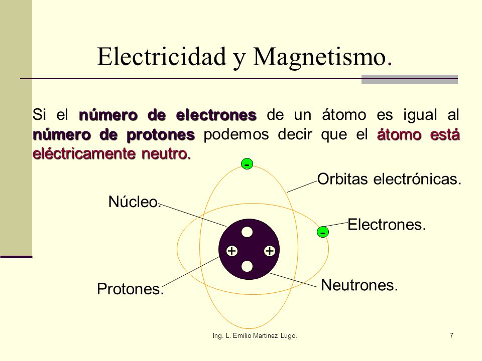 Ing. L. Emilio Martinez Lugo.7 número de electrones número de protonesátomo está eléctricamente neutro. Si el número de electrones de un átomo es igua
