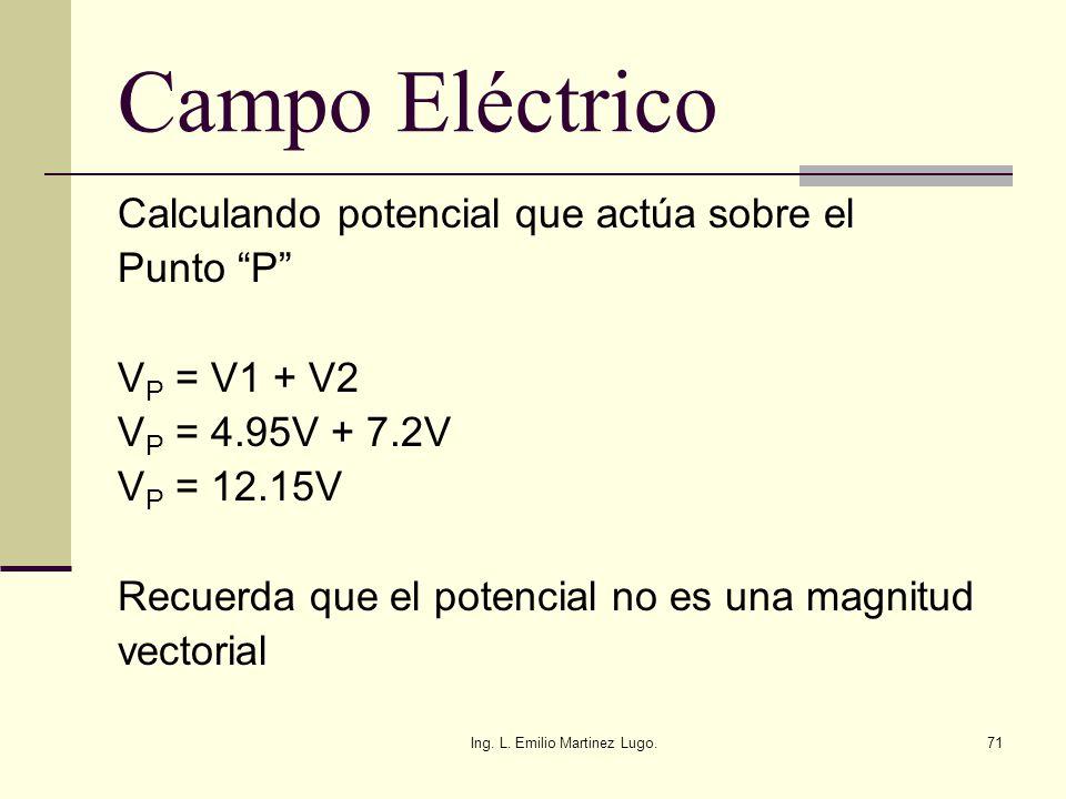 Ing. L. Emilio Martinez Lugo.71 Campo Eléctrico Calculando potencial que actúa sobre el Punto P V P = V1 + V2 V P = 4.95V + 7.2V V P = 12.15V Recuerda