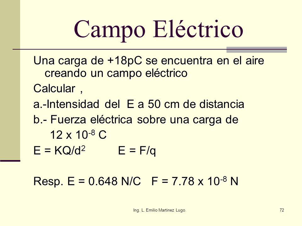 Ing. L. Emilio Martinez Lugo.72 Campo Eléctrico Una carga de +18pC se encuentra en el aire creando un campo eléctrico Calcular, a.-Intensidad del E a