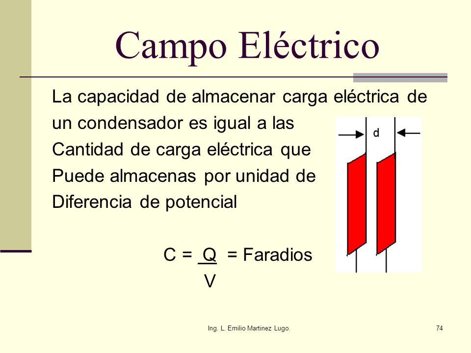 Ing. L. Emilio Martinez Lugo.74 Campo Eléctrico La capacidad de almacenar carga eléctrica de un condensador es igual a las Cantidad de carga eléctrica