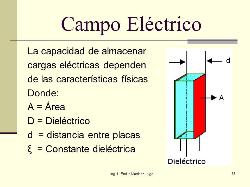 Ing. L. Emilio Martinez Lugo.75 Campo Eléctrico La capacidad de almacenar cargas eléctricas dependen de las características físicas Donde: A = Área D