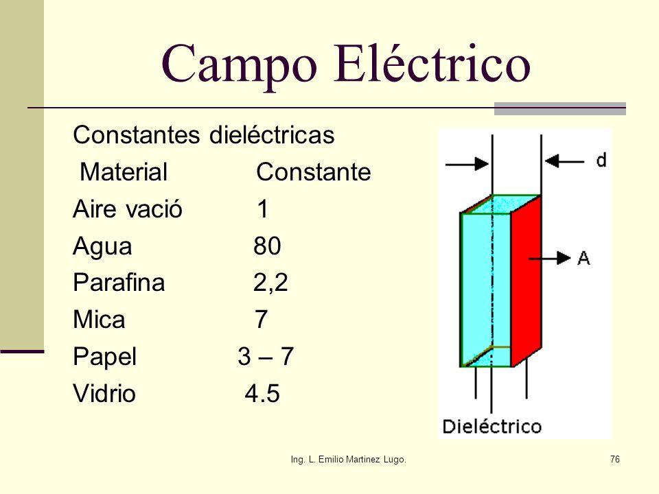 Ing. L. Emilio Martinez Lugo.76 Campo Eléctrico Constantes dieléctricas Material Constante Material Constante Aire vació 1 Agua 80 Parafina 2,2 Mica 7