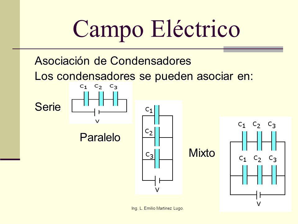 Ing. L. Emilio Martinez Lugo.77 Campo Eléctrico Asociación de Condensadores Los condensadores se pueden asociar en: Serie Paralelo Paralelo Mixto Mixt