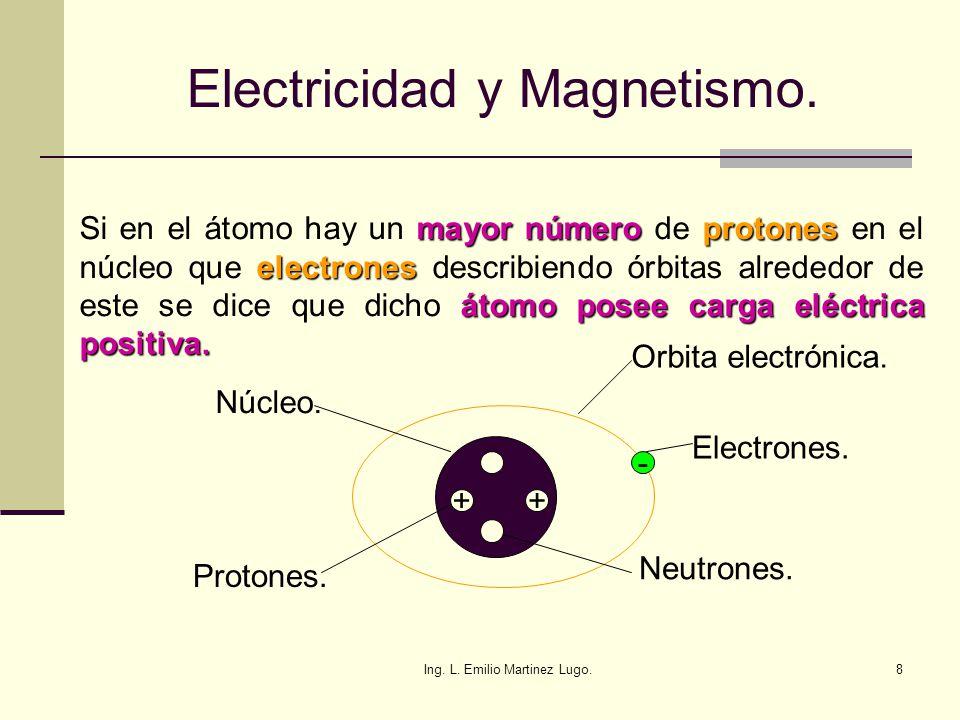 Ing. L. Emilio Martinez Lugo.8 Si en el átomo hay un m mm mayor número de p pp protones en el núcleo que e ee electrones describiendo órbitas alrededo