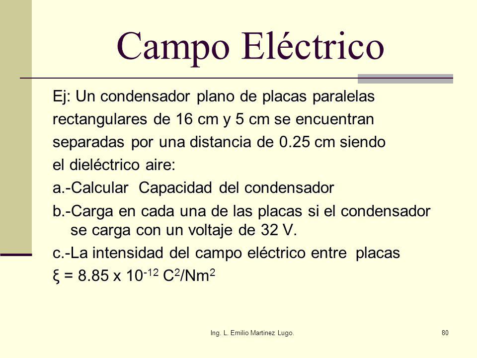Ing. L. Emilio Martinez Lugo.80 Campo Eléctrico Ej: Un condensador plano de placas paralelas rectangulares de 16 cm y 5 cm se encuentran separadas por
