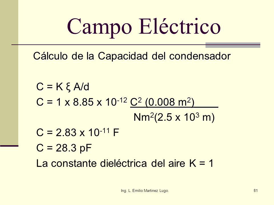 Ing. L. Emilio Martinez Lugo.81 Campo Eléctrico Cálculo de la Capacidad del condensador Cálculo de la Capacidad del condensador C = K ξ A/d C = K ξ A/