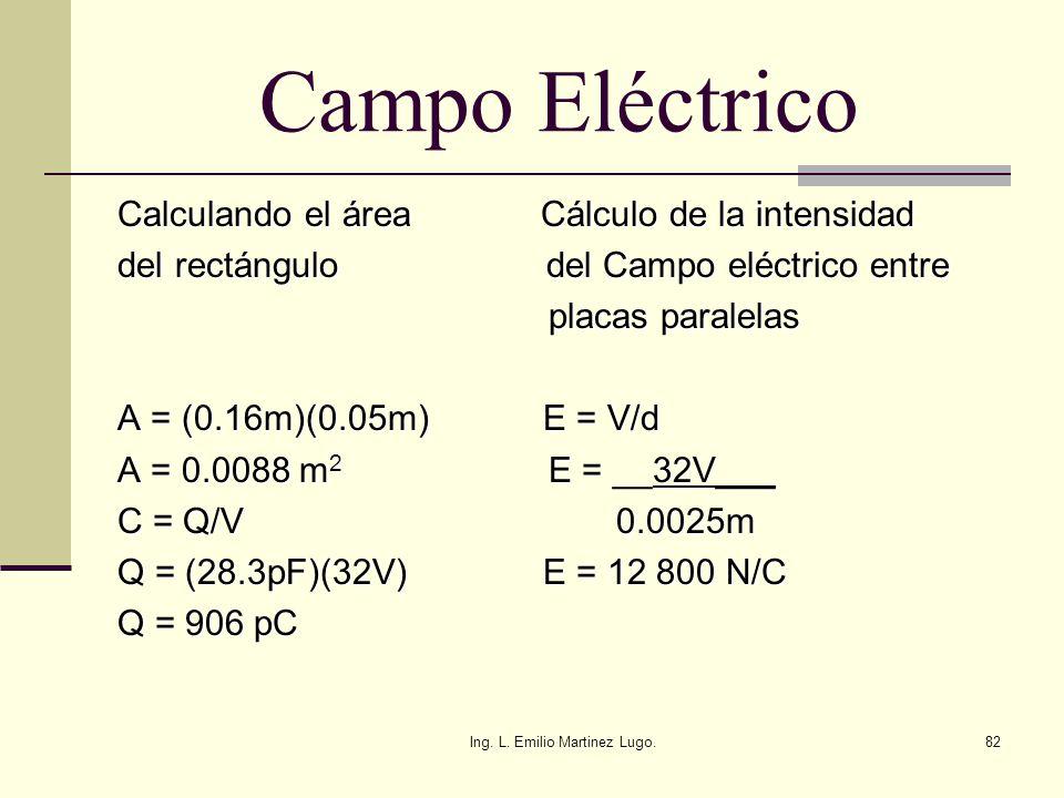 Ing. L. Emilio Martinez Lugo.82 Campo Eléctrico Calculando el área Cálculo de la intensidad del rectángulo del Campo eléctrico entre placas paralelas