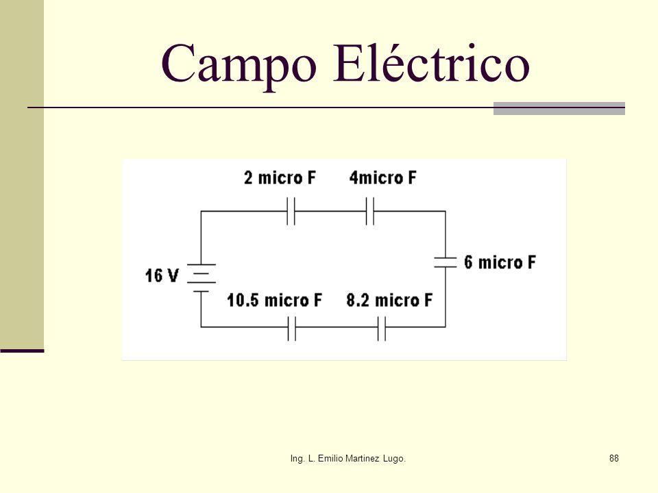 Ing. L. Emilio Martinez Lugo.88 Campo Eléctrico