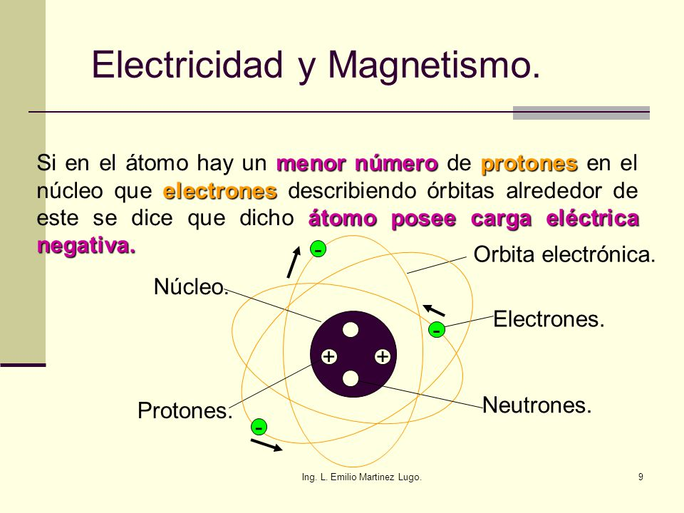 Ing. L. Emilio Martinez Lugo.9 menor númeroprotones electrones átomo posee carga eléctrica negativa. Si en el átomo hay un menor número de protones en