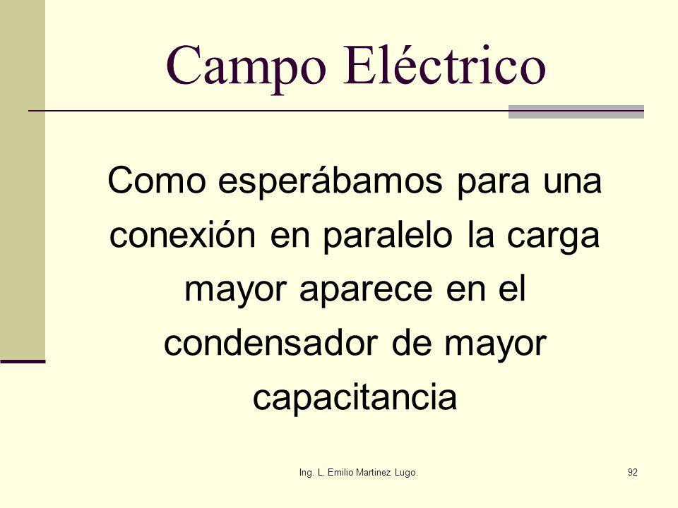 Ing. L. Emilio Martinez Lugo.92 Campo Eléctrico Como esperábamos para una conexión en paralelo la carga mayor aparece en el condensador de mayor capac