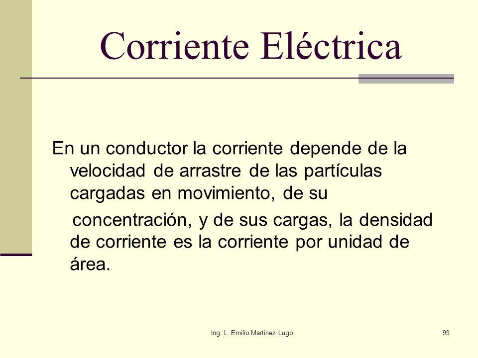 Ing. L. Emilio Martinez Lugo.99 Corriente Eléctrica En un conductor la corriente depende de la velocidad de arrastre de las partículas cargadas en mov
