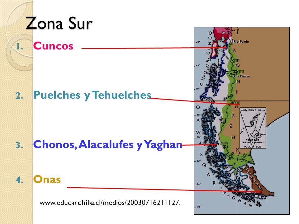 Zona Sur 1.Cuncos 2. Puelches y Tehuelches 3. Chonos, Alacalufes y Yaghan 4.