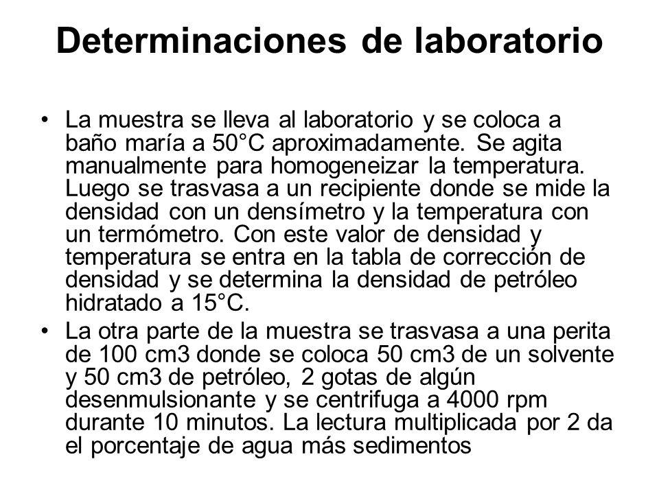 Determinaciones de laboratorio La muestra se lleva al laboratorio y se coloca a baño maría a 50°C aproximadamente.