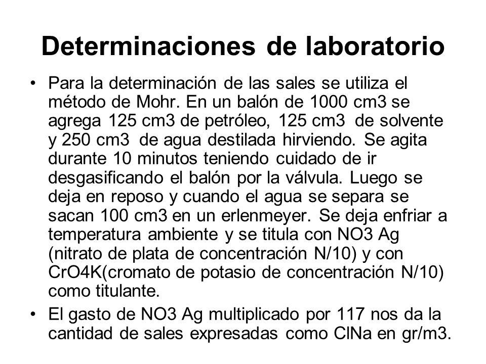 Determinaciones de laboratorio Para la determinación de las sales se utiliza el método de Mohr.