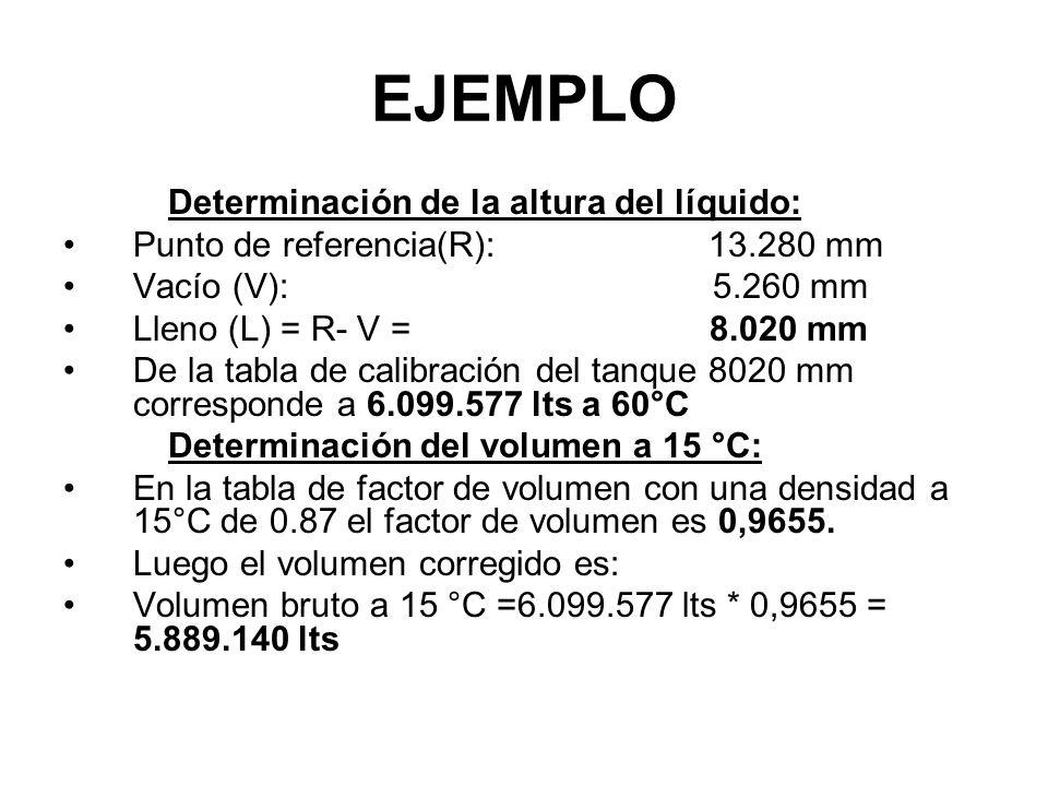 EJEMPLO Determinación de la altura del líquido: Punto de referencia(R): 13.280 mm Vacío (V): 5.260 mm Lleno (L) = R- V = 8.020 mm De la tabla de calibración del tanque 8020 mm corresponde a 6.099.577 lts a 60°C Determinación del volumen a 15 °C: En la tabla de factor de volumen con una densidad a 15°C de 0.87 el factor de volumen es 0,9655.
