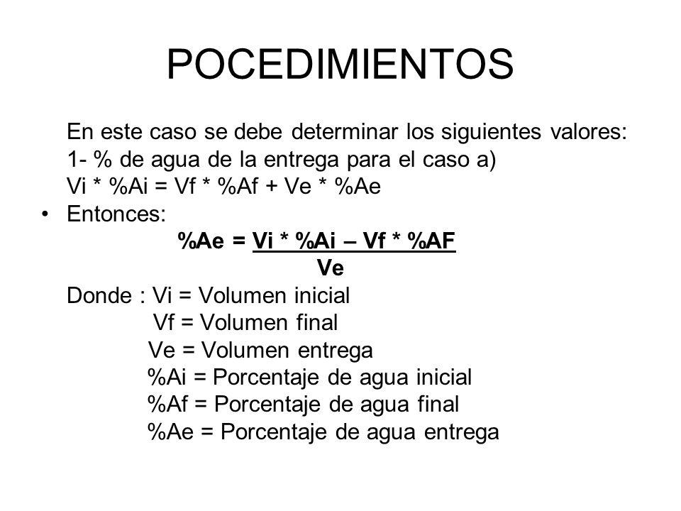 POCEDIMIENTOS En este caso se debe determinar los siguientes valores: 1- % de agua de la entrega para el caso a) Vi * %Ai = Vf * %Af + Ve * %Ae Entonces: %Ae = Vi * %Ai – Vf * %AF Ve Donde : Vi = Volumen inicial Vf = Volumen final Ve = Volumen entrega %Ai = Porcentaje de agua inicial %Af = Porcentaje de agua final %Ae = Porcentaje de agua entrega