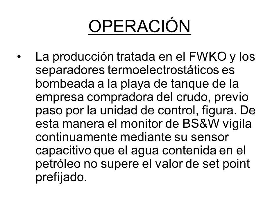 OPERACIÓN La producción tratada en el FWKO y los separadores termoelectrostáticos es bombeada a la playa de tanque de la empresa compradora del crudo, previo paso por la unidad de control, figura.