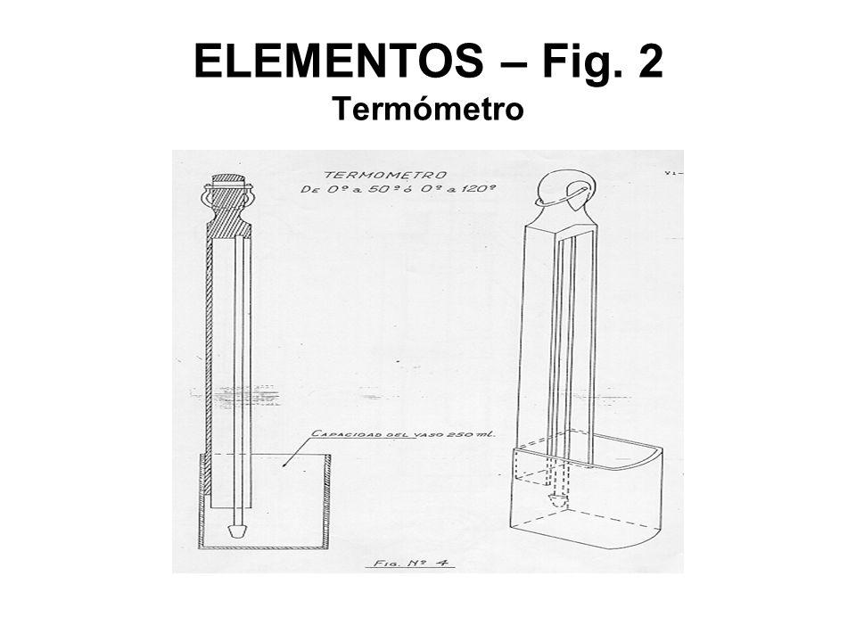 ELEMENTOS – Fig. 2 Termómetro