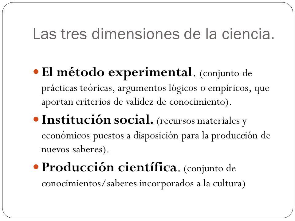Las tres dimensiones de la ciencia.El método experimental.