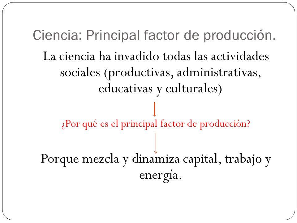 Ciencia: Principal factor de producción.