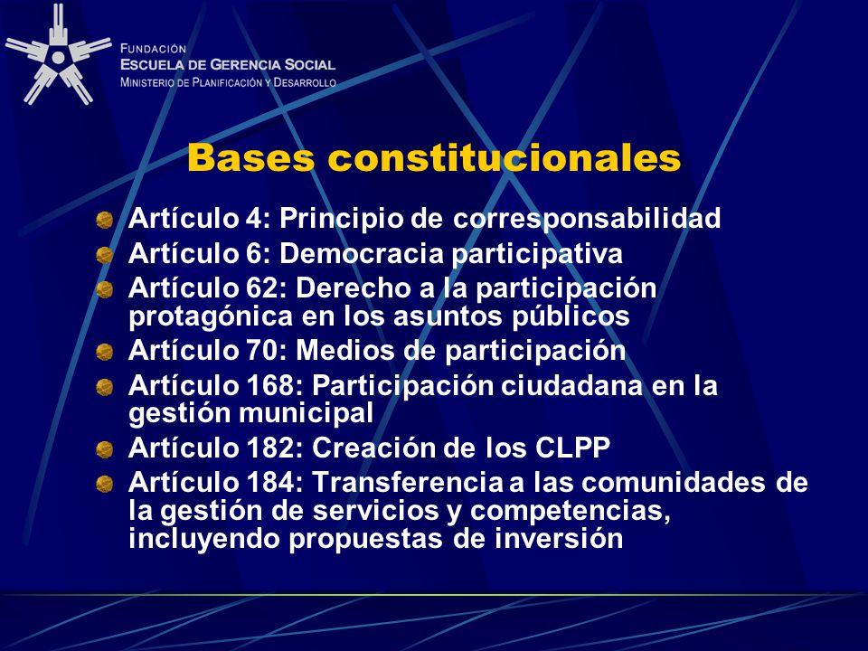 Bases constitucionales Artículo 4: Principio de corresponsabilidad Artículo 6: Democracia participativa Artículo 62: Derecho a la participación protag