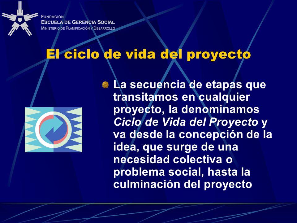 El ciclo de vida del proyecto La secuencia de etapas que transitamos en cualquier proyecto, la denominamos Ciclo de Vida del Proyecto y va desde la concepción de la idea, que surge de una necesidad colectiva o problema social, hasta la culminación del proyecto