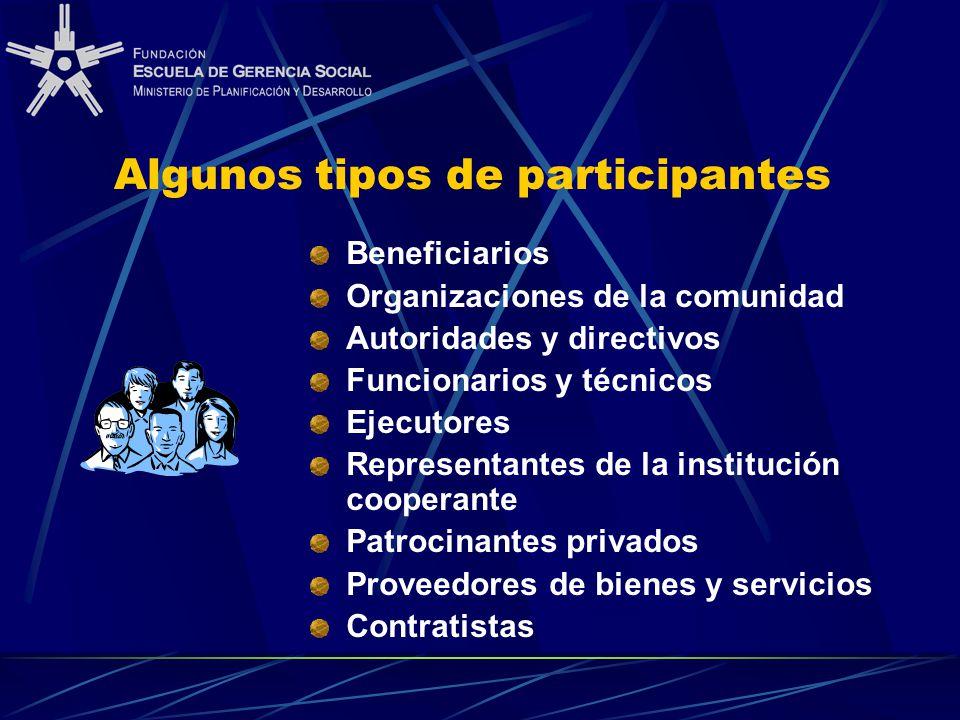 Algunos tipos de participantes Beneficiarios Organizaciones de la comunidad Autoridades y directivos Funcionarios y técnicos Ejecutores Representantes de la institución cooperante Patrocinantes privados Proveedores de bienes y servicios Contratistas