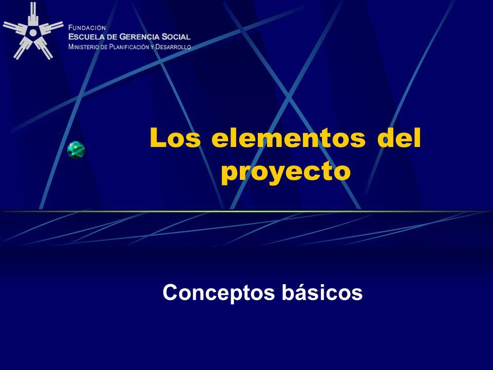 Los elementos del proyecto Conceptos básicos