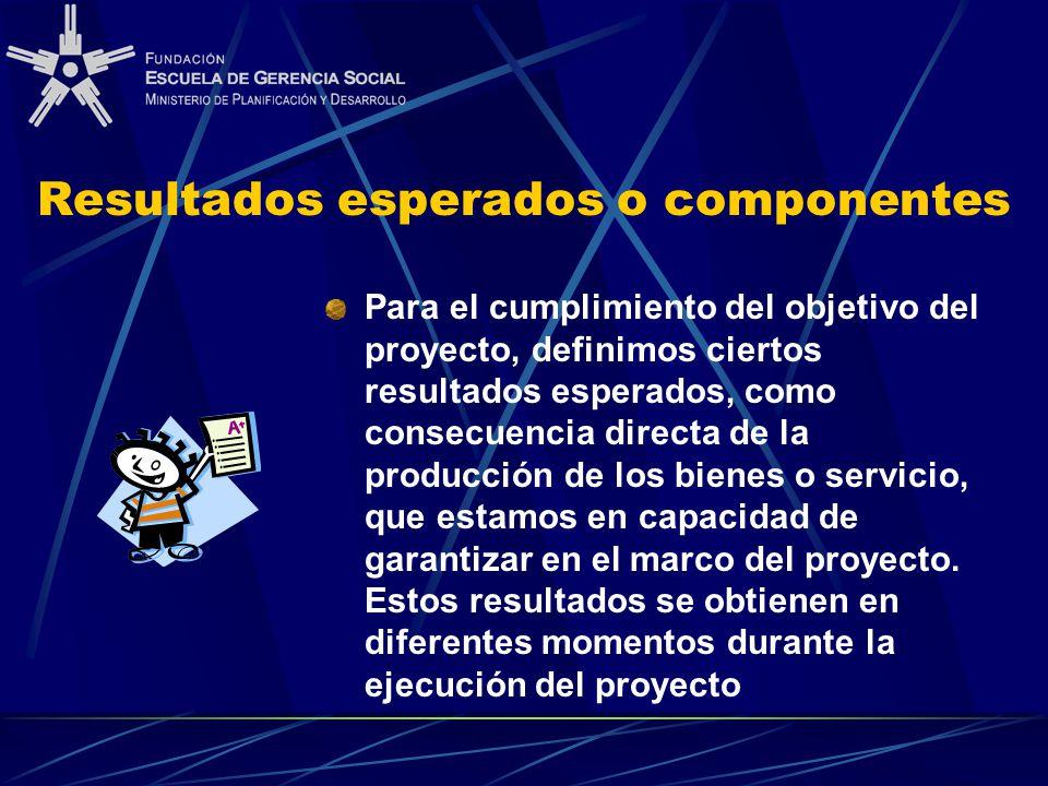 Resultados esperados o componentes Para el cumplimiento del objetivo del proyecto, definimos ciertos resultados esperados, como consecuencia directa de la producción de los bienes o servicio, que estamos en capacidad de garantizar en el marco del proyecto.