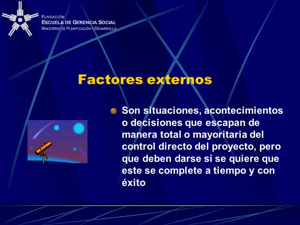 Factores externos Son situaciones, acontecimientos o decisiones que escapan de manera total o mayoritaria del control directo del proyecto, pero que d