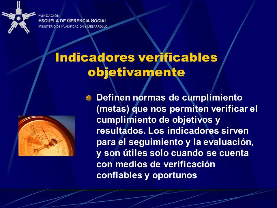 Indicadores verificables objetivamente Definen normas de cumplimiento (metas) que nos permiten verificar el cumplimiento de objetivos y resultados. Lo