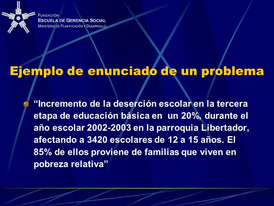 Ejemplo de enunciado de un problema Incremento de la deserción escolar en la tercera etapa de educación básica en un 20%, durante el año escolar 2002-2003 en la parroquia Libertador, afectando a 3420 escolares de 12 a 15 años.