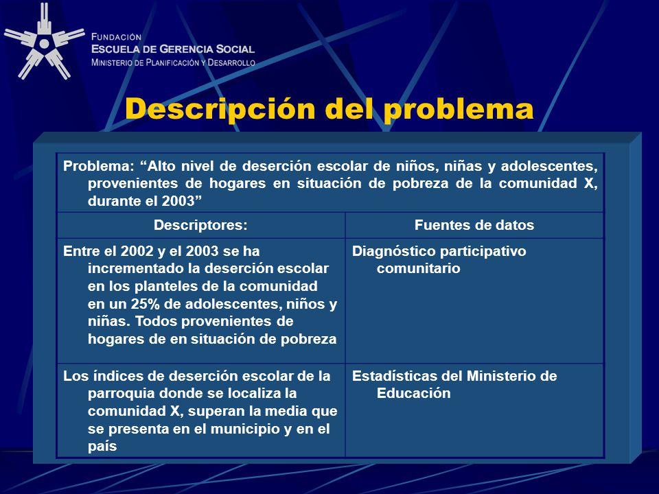 Descripción del problema Problema: Alto nivel de deserción escolar de niños, niñas y adolescentes, provenientes de hogares en situación de pobreza de
