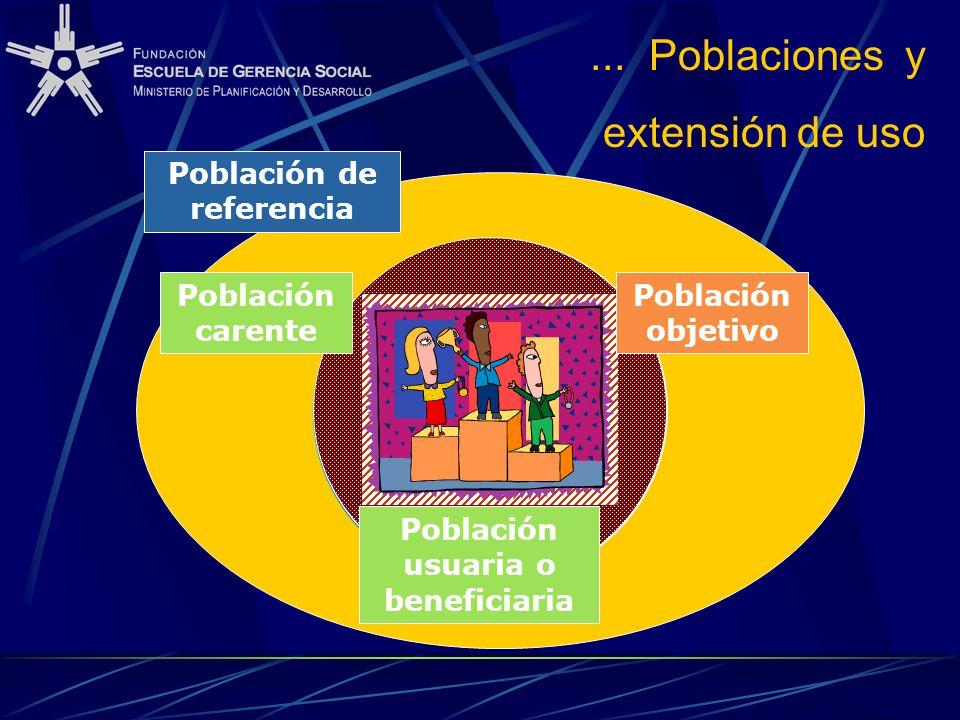 ... Poblaciones y extensión de uso Población de referencia Población objetivo Población usuaria o beneficiaria Población carente