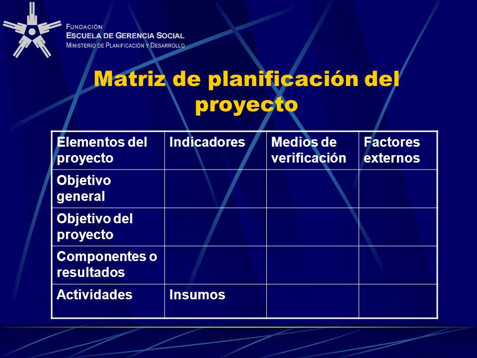 Matriz de planificación del proyecto Elementos del proyecto IndicadoresMedios de verificación Factores externos Objetivo general Objetivo del proyecto