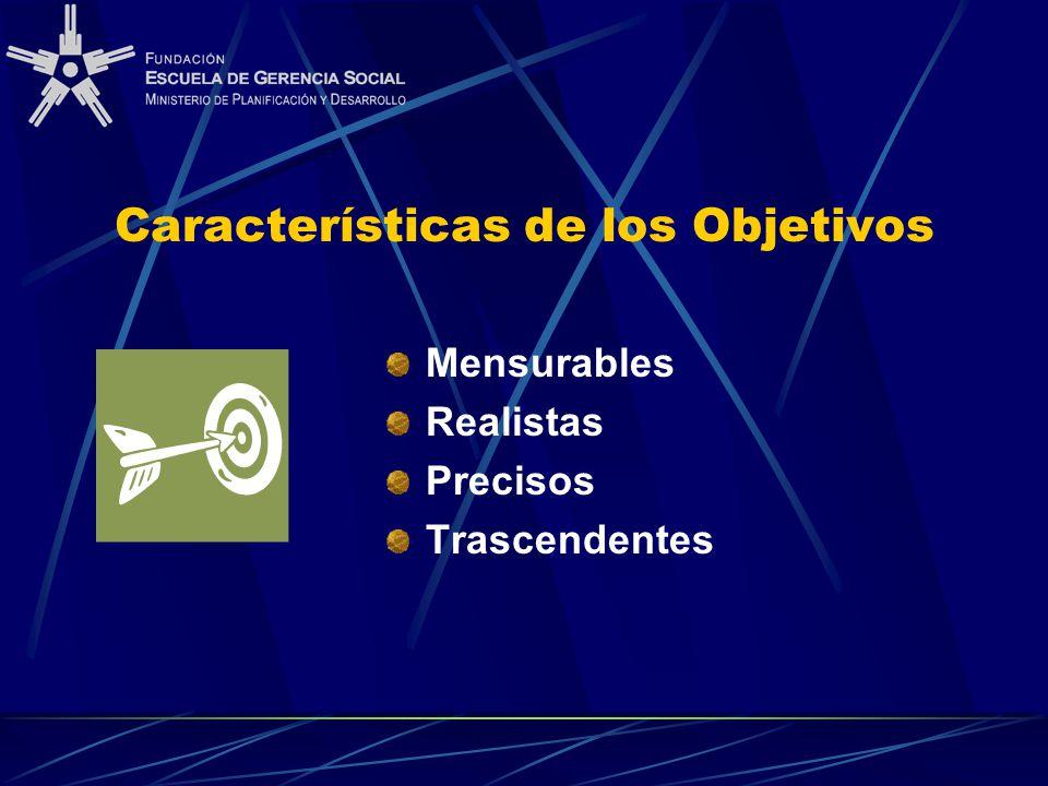 Características de los Objetivos Mensurables Realistas Precisos Trascendentes