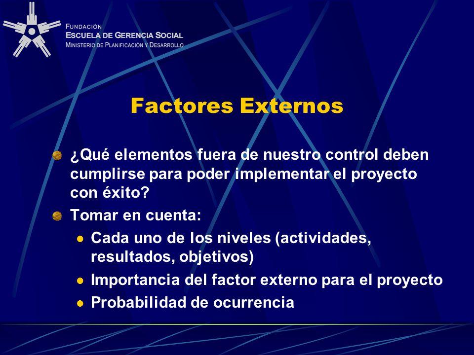 Factores Externos ¿Qué elementos fuera de nuestro control deben cumplirse para poder implementar el proyecto con éxito? Tomar en cuenta: Cada uno de l