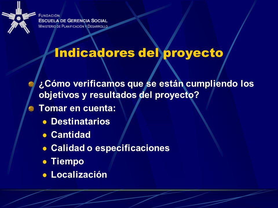 Indicadores del proyecto ¿Cómo verificamos que se están cumpliendo los objetivos y resultados del proyecto? Tomar en cuenta: Destinatarios Cantidad Ca
