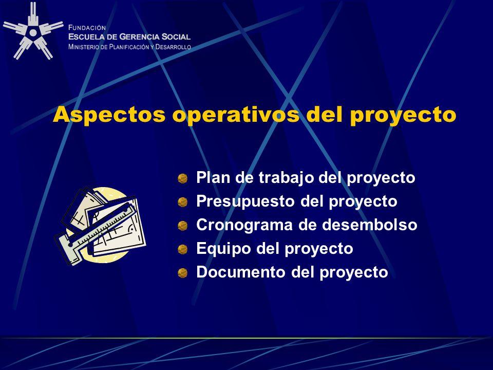 Aspectos operativos del proyecto Plan de trabajo del proyecto Presupuesto del proyecto Cronograma de desembolso Equipo del proyecto Documento del proyecto