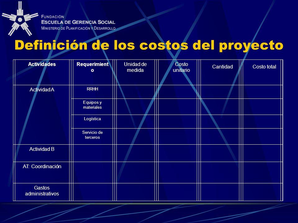 Cantidad Costo unitario Costo total ActividadesRequerimient o Unidad de medida Actividad A RRHH Equipos y materiales Logística Servicio de terceros Actividad B AT: Coordinación Gastos administrativos Definición de los costos del proyecto